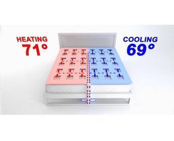 بطانية جديدة يمكنها التحكم في مدى دفء سرير الزوجية وبرودته