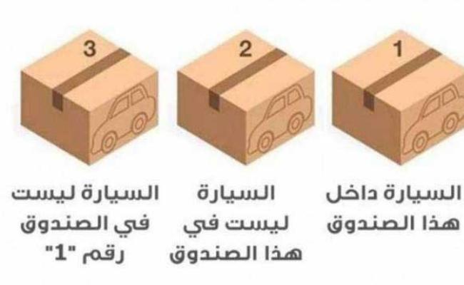 لغز للأذكياء - في أيّ صندوق وضعت السيارة؟ كثيرون لم يعرفوا الإجابة... فماذا عنكم؟