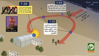 فيديو- القسام: عائلة الجندي غولدن تتاجر بمعاناته