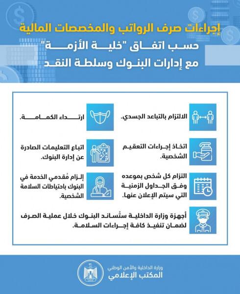 شاهد.. الداخلية بغزة تنشر إجراءات صرف رواتب موظفي السلطة