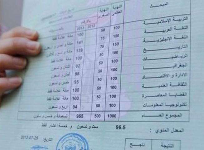 تعليم غزة تنشر مواعيد وأماكن تسليم كشوف علامات الثانوية العامة