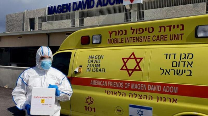 وزارة الصحة الاسرائيلية تسجل أقل من ألف إصابة بالكورونا